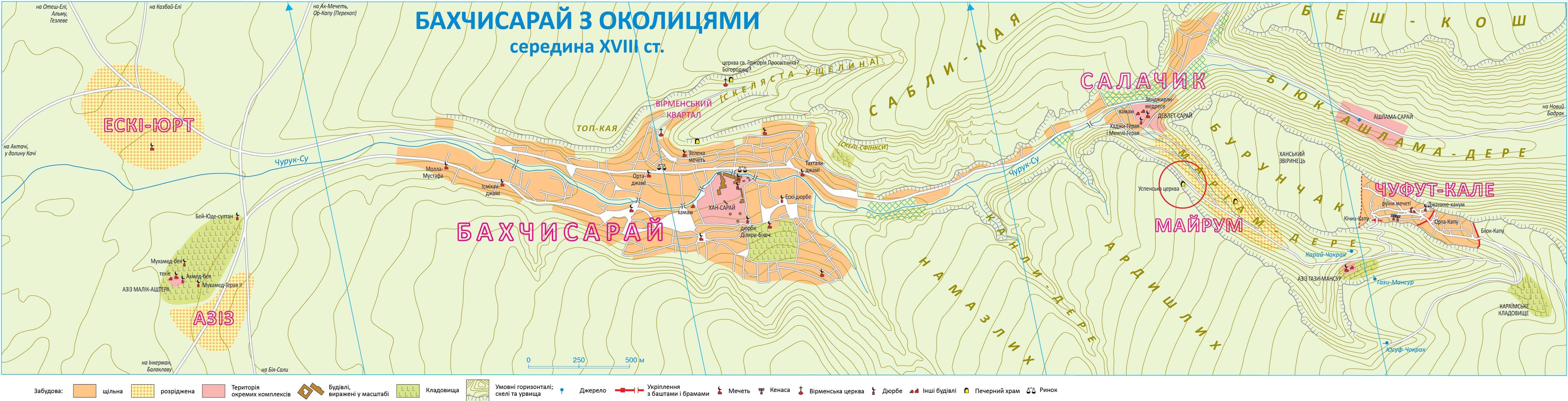 Schematic map of Bakhchisaray environs of 18th century. Designed by Dmitry Vortman in 2015.