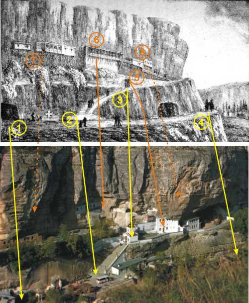 Порівняння рисунка 1831 р. та фотографії 2000 р.