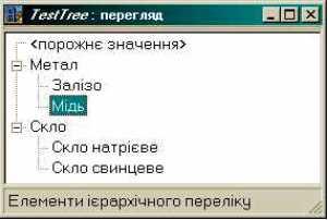 Редактор ієрархічного переліку